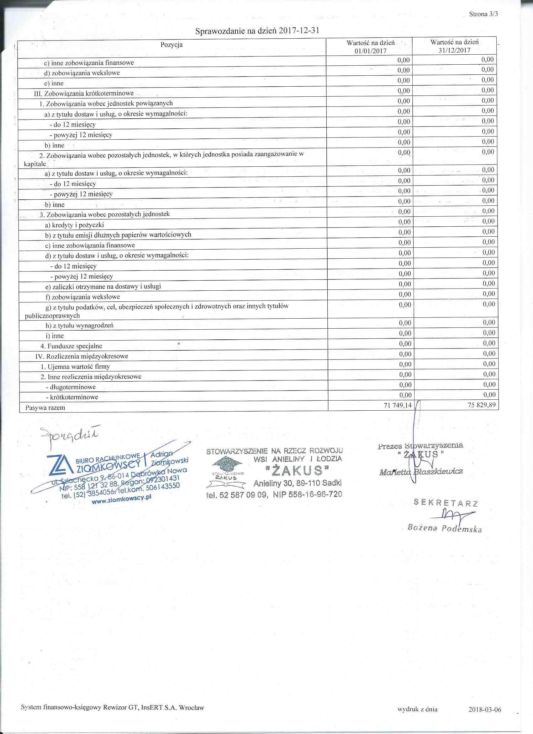 Sprawozdania finansowe0005