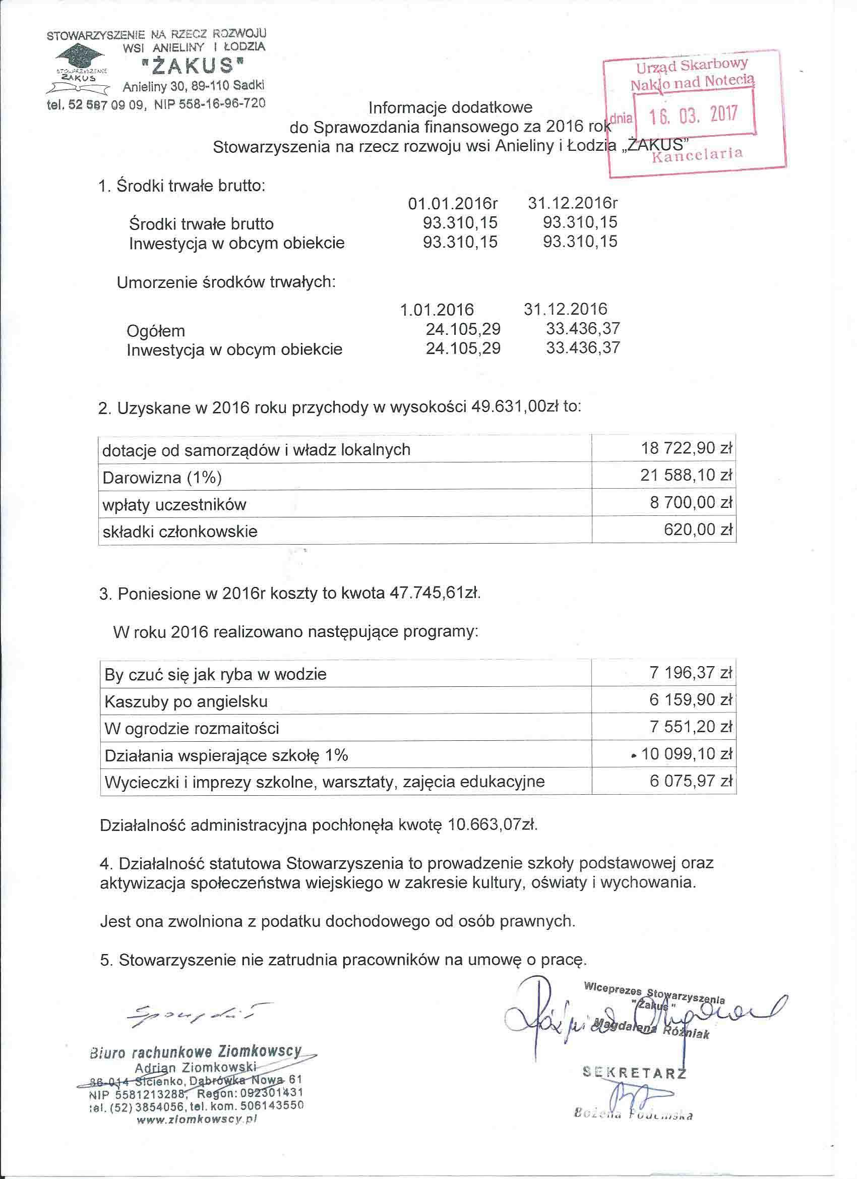 Sprawozdania finansowe0013