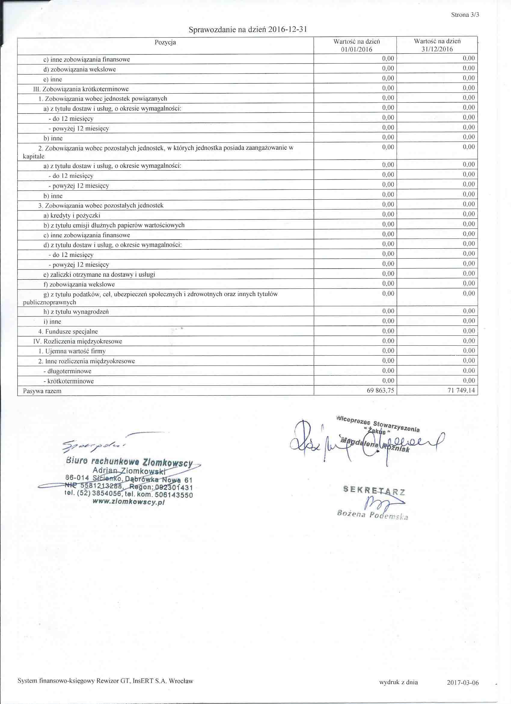 Sprawozdania finansowe0016